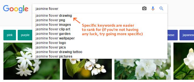 long-tail-artist-keywords