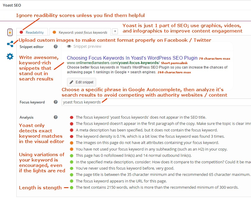 Yoast Content Analysis SEO