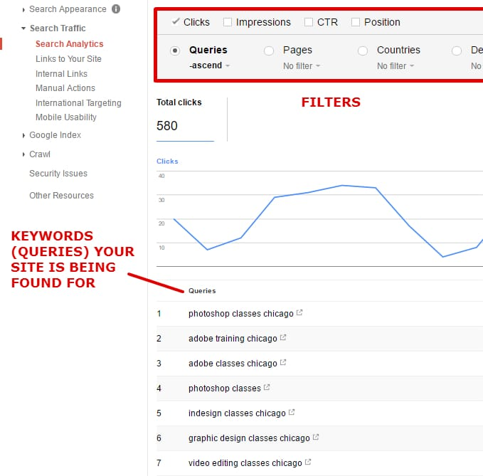 Requêtes de la console de recherche Google