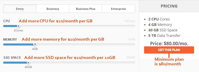 SiteGround-Cloud-Hosting-Pricing
