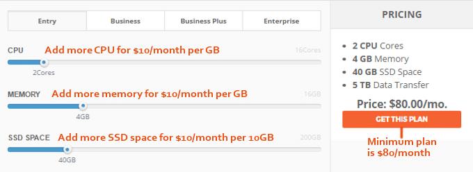 SiteGround-Cloud-Hosting-Pricing