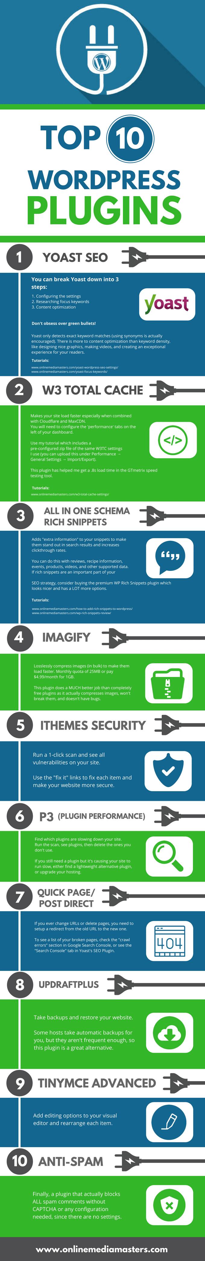 top-10-wordpress-plugins-infographic