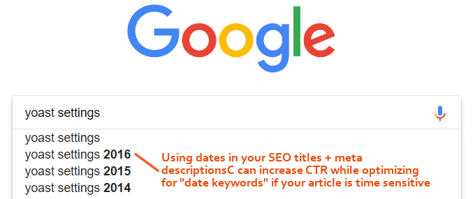 Date Keywords