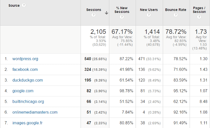 Referral-Traffic-Google-Analytics