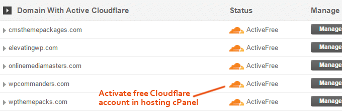 SiteGround Cloudflare Activation