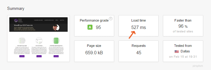 WP Fastest Cache Load Times