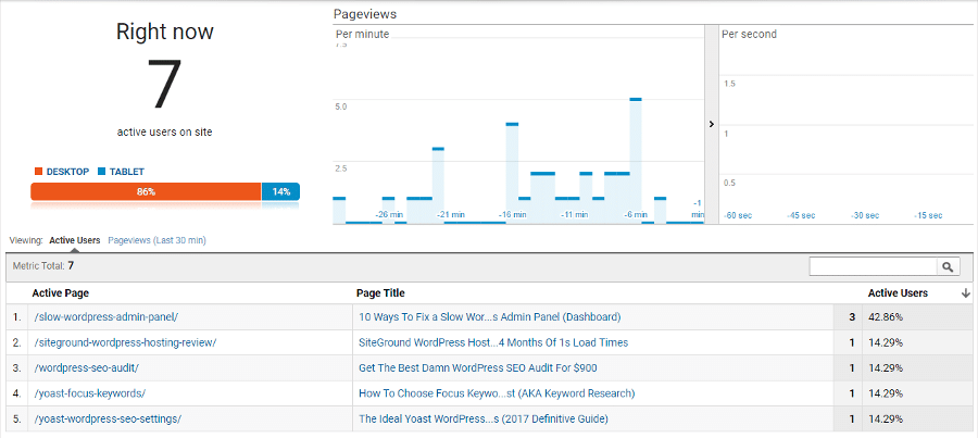 Real-Time-Google-Analytics
