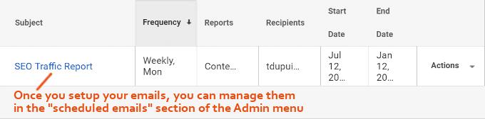 Scheduled-Emails-Google-Analytics