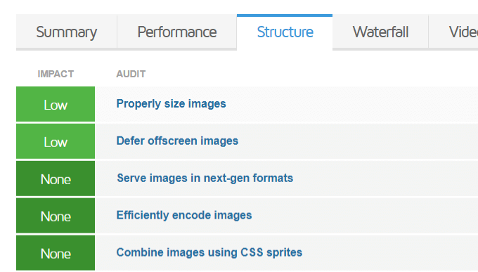 GTmetrix Image Optimizations