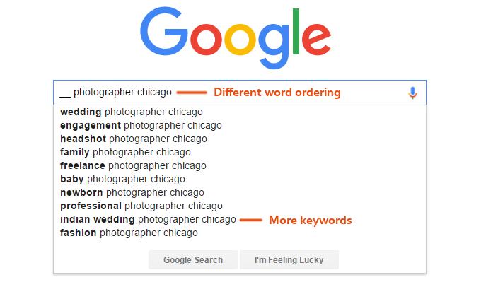 Google Autocomplete Keyword Ordering