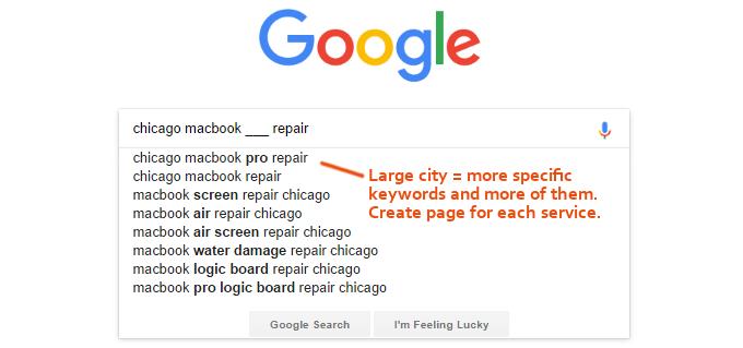 Large City Keywords