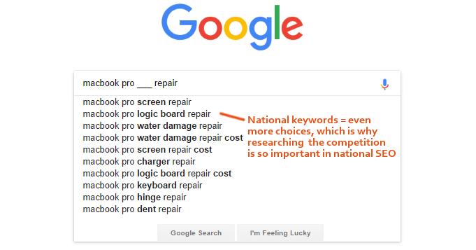 National Keywords