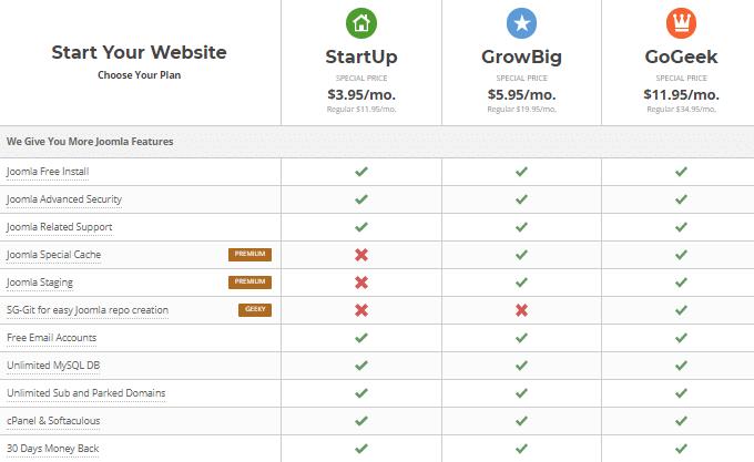 SiteGround-Joomla-Features