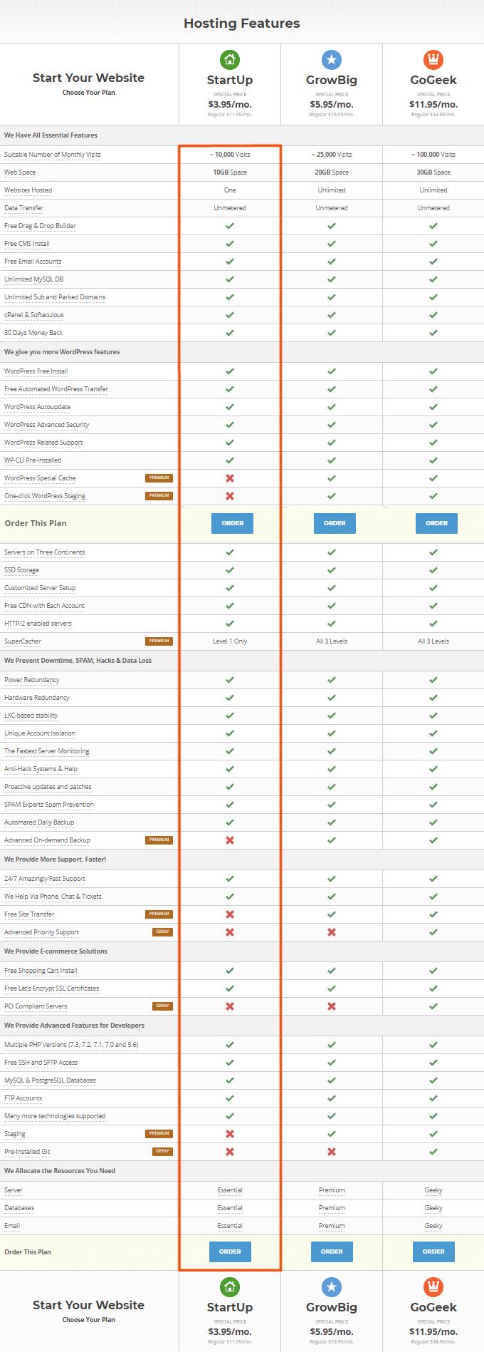 SiteGround-StartUp-Plan-Features