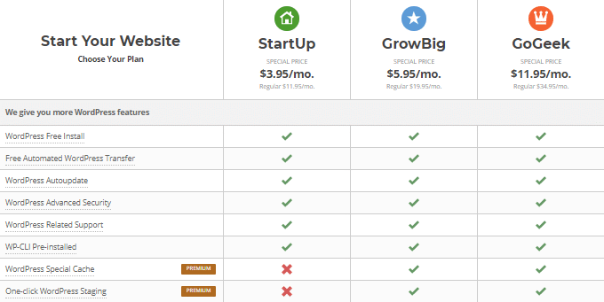 SiteGround-WordPress-Features