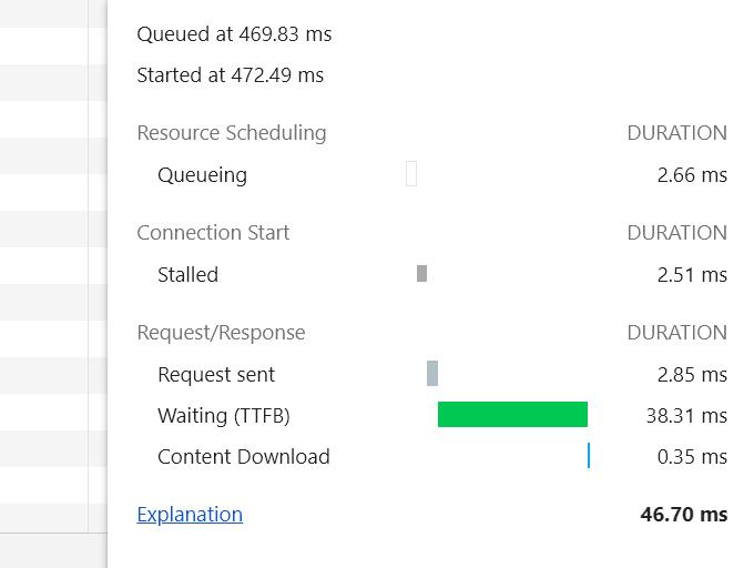 TTFB Chrome DevTools