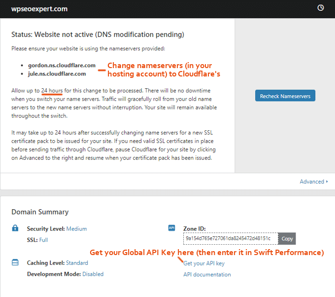 Cloudflare-Dashboard-Swift-Performance