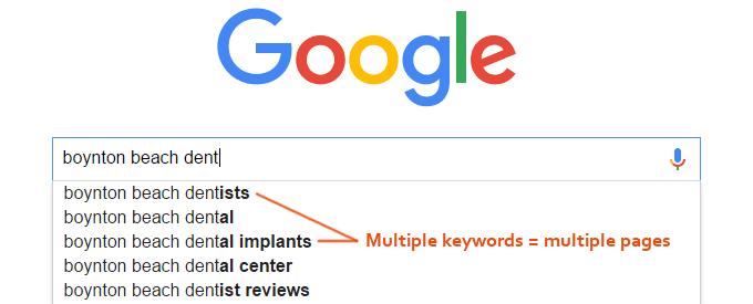 Multiple-Local-Keywords