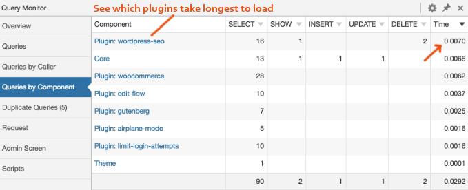 Query Monitor Slow Plugins