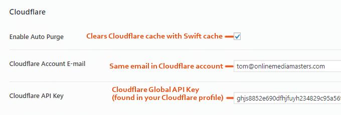 Swift-Performance-Cloudflare-Settings