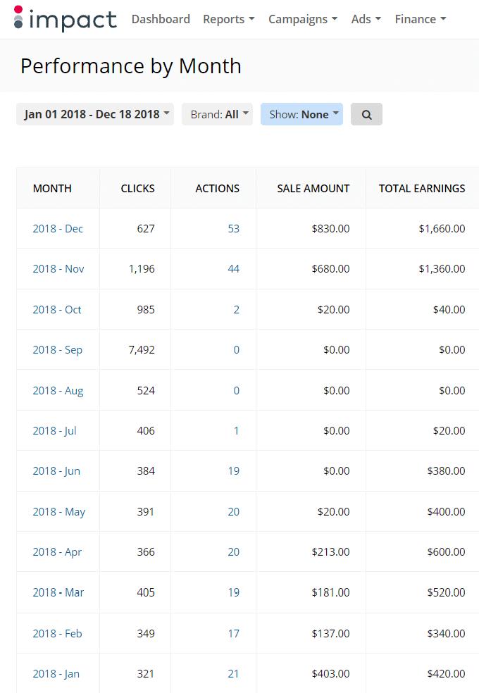 Impact-Radius-Affiliate-Sales