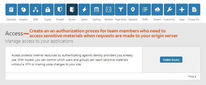 Cloudflare Access Settings