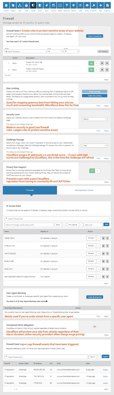 Cloudflare Firewall Settings