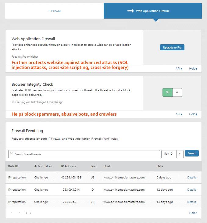 Cloudflare Web Application Firewall Settings