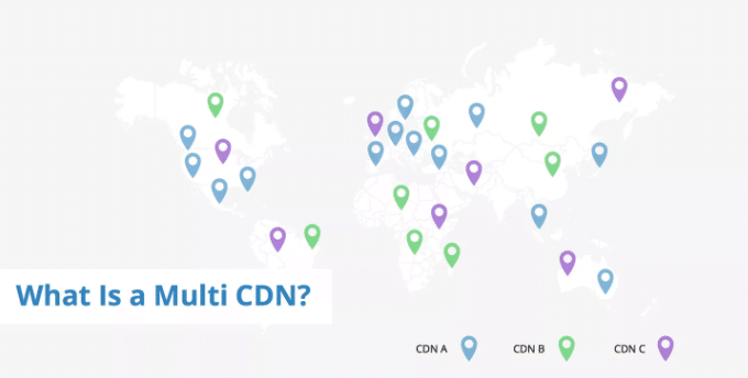 Multiple CDNs