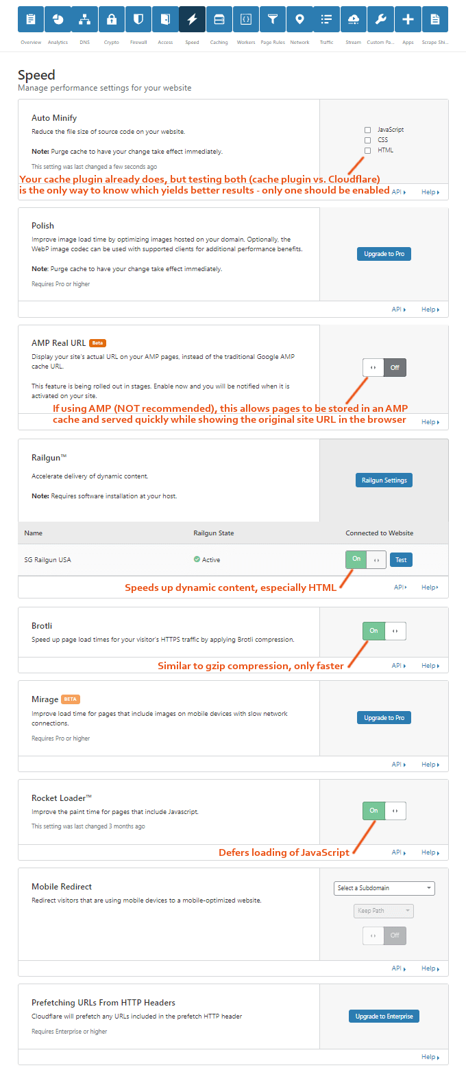 Cloudflare-Speed-Tab