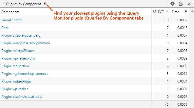 Queries-By-Component