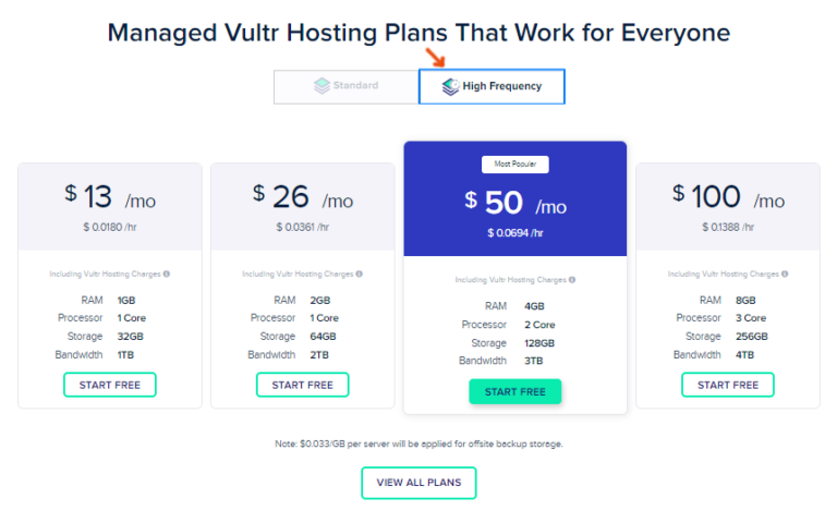 Cloudways Vultr High Frequency Plan