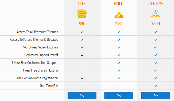 solostream-theme-pack