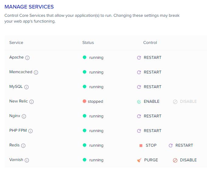 Hosting Application Services