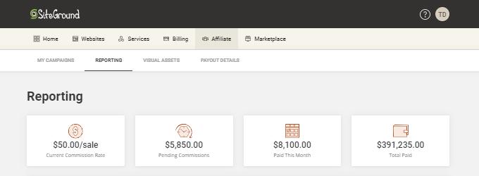 SiteGround-Sales