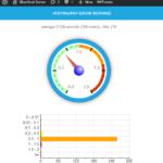 Bluehost Server Response Times