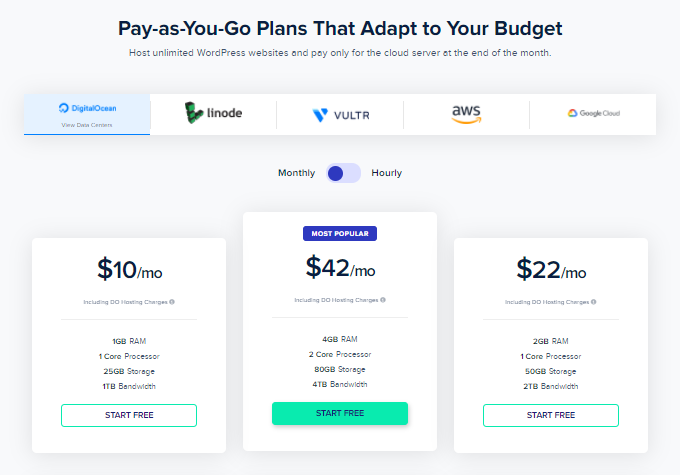 Cloudways-Pricing