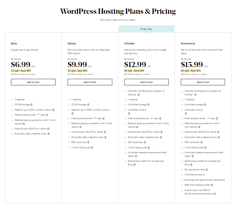 GoDaddy WordPress Hosting Plans