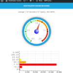 HostGator Server Response Time