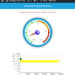 Hostinger Server Response Time