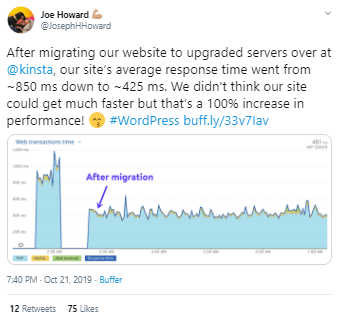 Kinsta Response Time Upgrade