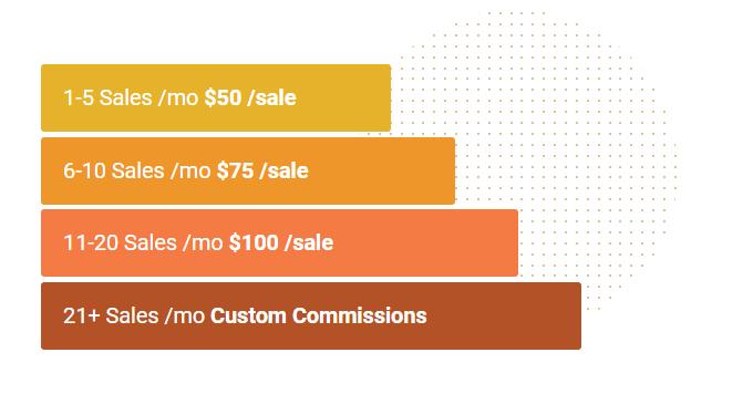 SiteGround Affiliate Commissions