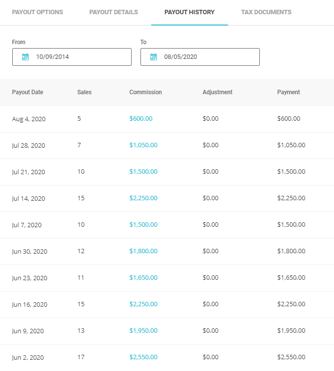 SiteGround Affiliate Payouts