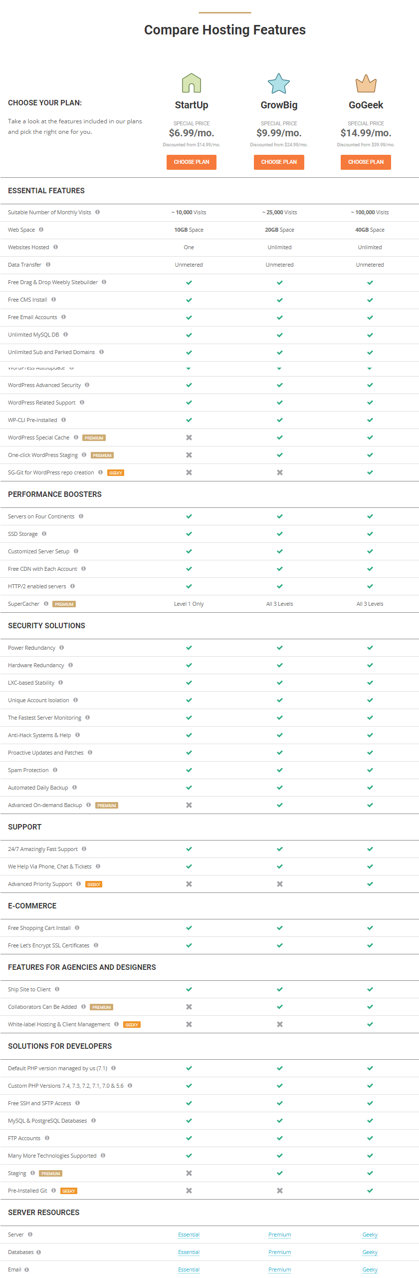 SiteGround-Features
