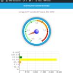 WPX Server Response Time
