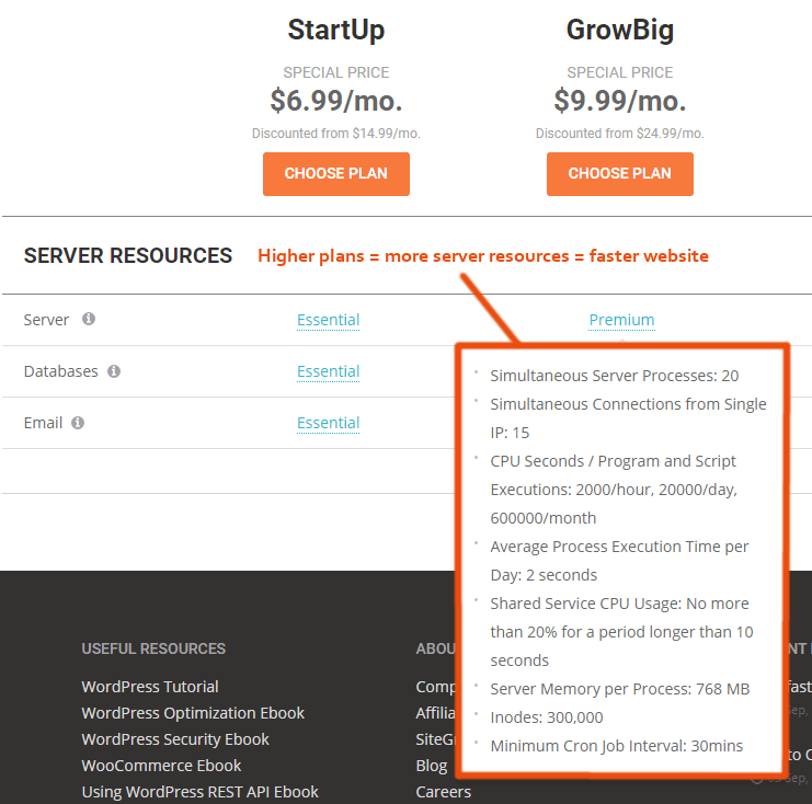 SiteGround Server Resources