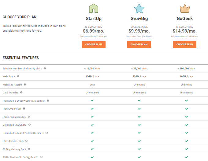 SiteGround-Essential-Features