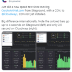 SiteGround vs Cloudways Migration