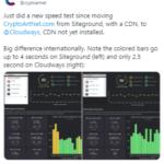 SiteGround vs Cloudways Migration