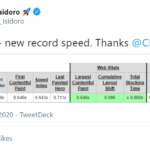 Cloudways Record Speed